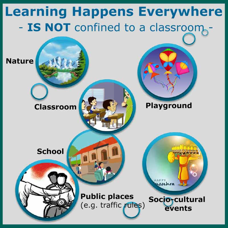 Learning Happens Everywhere Public >> Ek Asha Where Are We Now